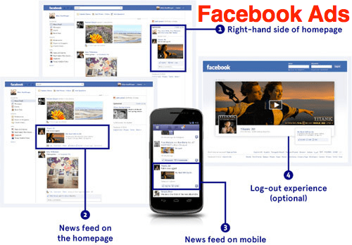 với 64 triệu người VN sử dụng Facebook thì những người làm BĐS không thể bỏ qua kênh này