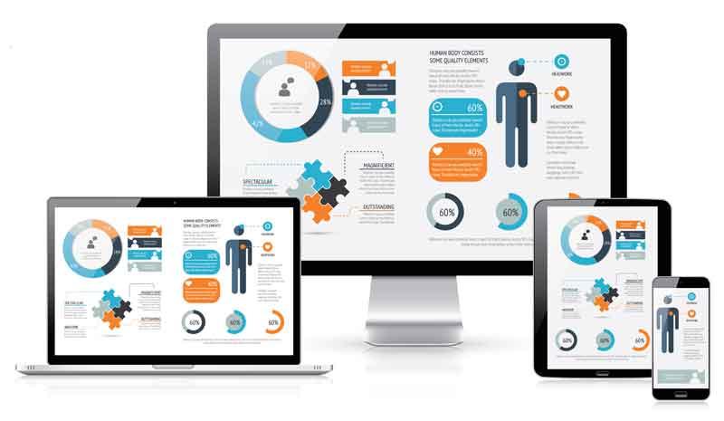 Website giúp người bán BĐS dễ dàng tiếp cận với người mua hơn