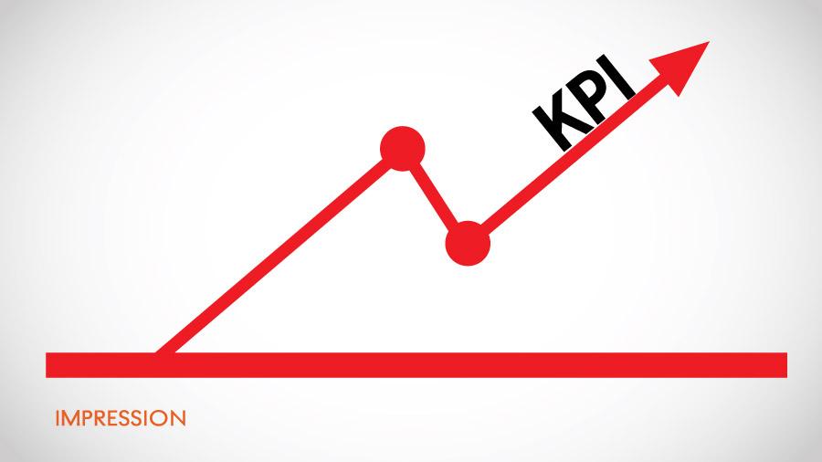 Việc đạt chỉ tiêu KPI như cam kết là cực kỳ quan trọng