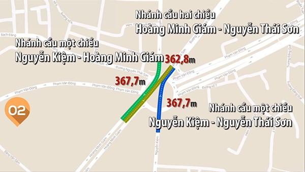 3 nhánh cầu vượt tại nút giao thông Nguyễn Kiêm - Nguyễn Thái Sơn - Hoàng Minh Giám