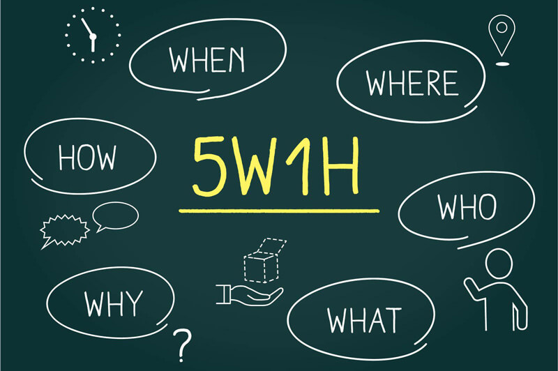 Lập kế hoạch marketing bất động sản theo quy trình 5W1H
