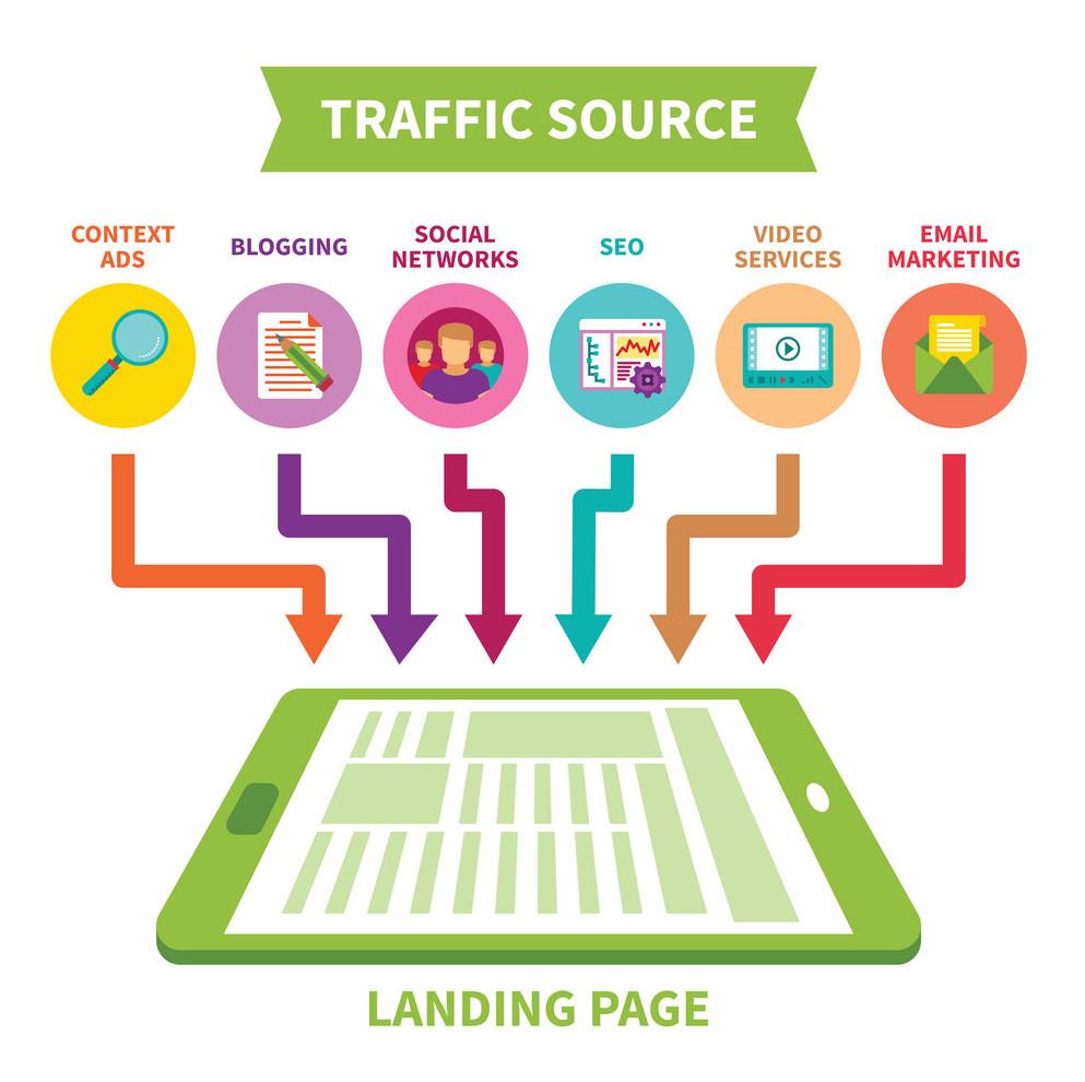 landing page bất động sản, landing page cho bất động sản