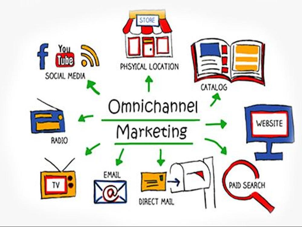marketing bđs, chiến lược marketing, kế hoạch marketing bat dong san, xu huong marketing bat dong san, bảng kế hoạch marketing bat dong san, marketing bat dong san, định vị thương hiệu, marketing bất động sản, phat trien du an