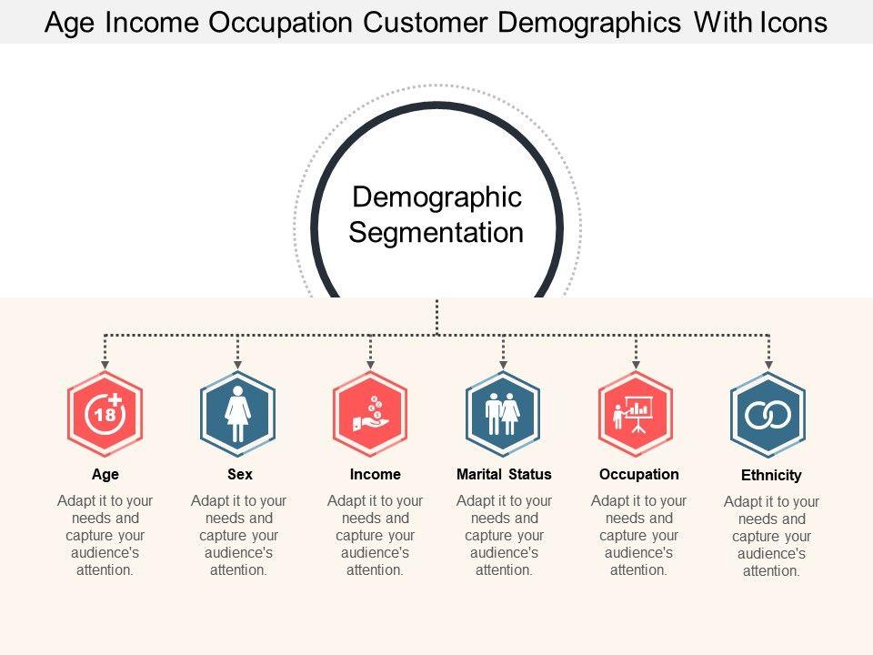 khách hàng mục tiêu là gì, xác định khách hàng mục tiêu, phương pháp xác định khách hàng mục tiêu