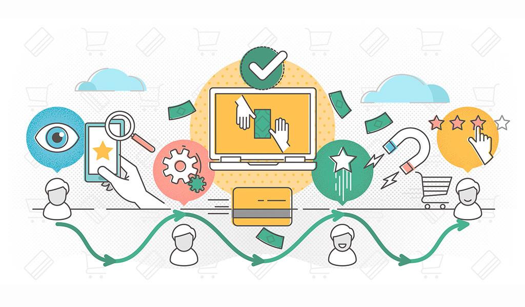 Cách chuyển đổi khách hàng truy cập trên website